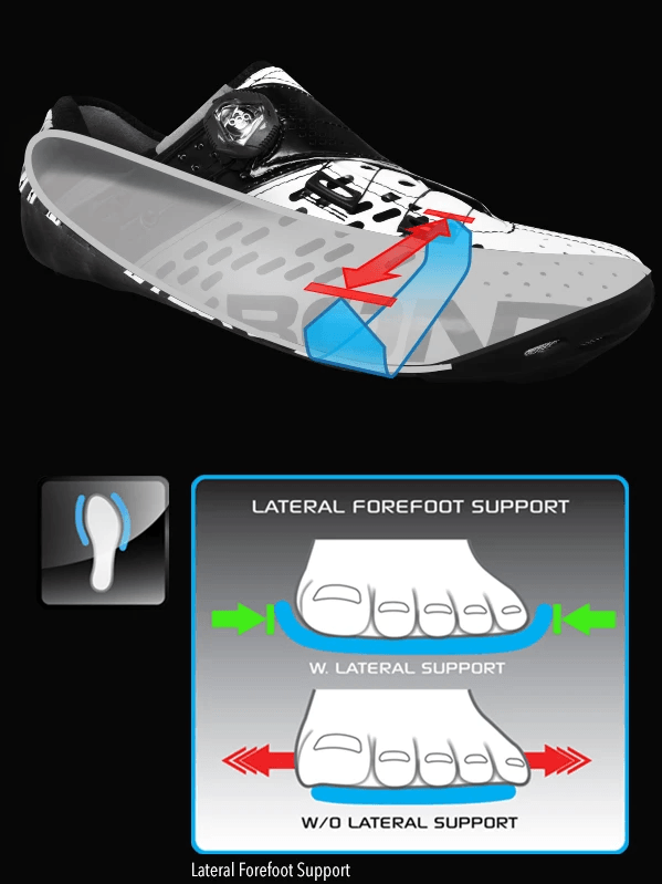 Lateral forefoot support bont cycling shoe