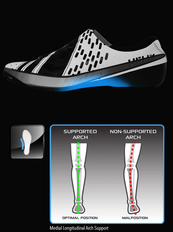 Medical arch support bont cycling shoe